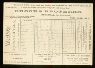 Yale vs. Brown Tuesday, May 2, 1893